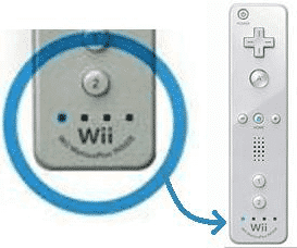 Synchronisation manette wii comment connecter une - Comment connecter manette wii a la console ...