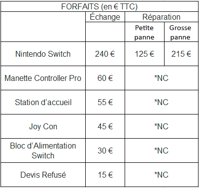 SAV Nintendo Switch-forfaits de réparation